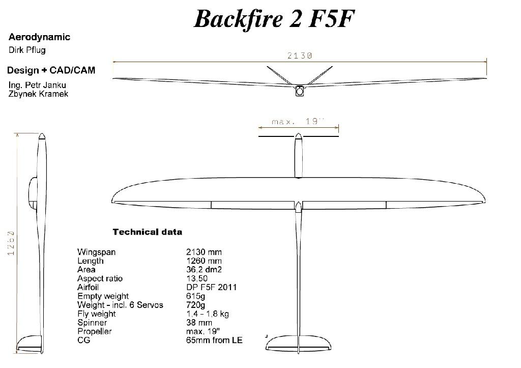BF2-TTD